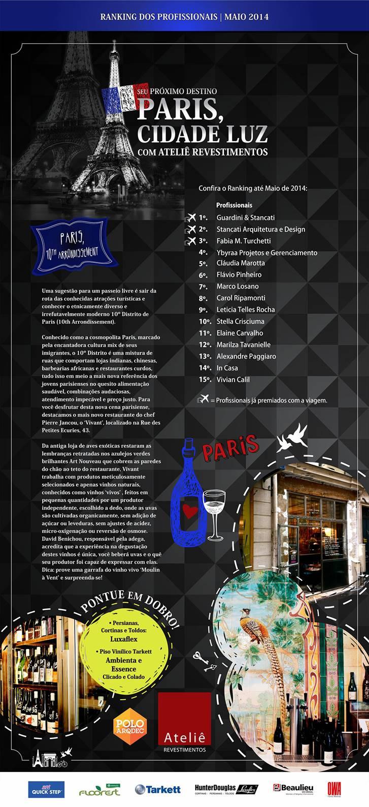 Confira o ranking campanha de Paris no Ateliê de Campinas